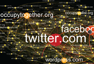 A map of network connections for sites shared associated with Occupy