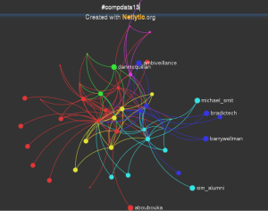 Netlytic visualization for the #compdata13 network